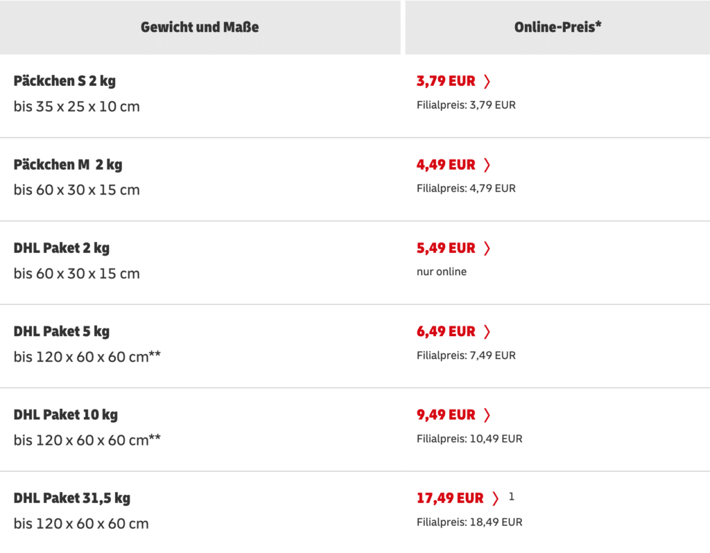Preise für den DHL Versand innerhalb Deutschlands