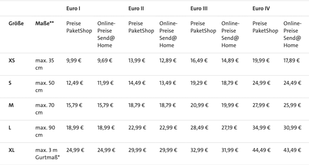 Preise für den GLS Paket Versand innerhalb der EU