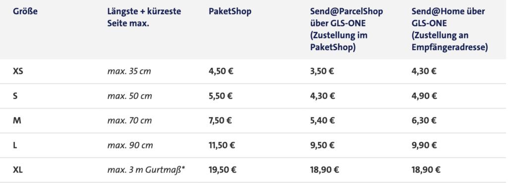 Preise für den GLS Paket Versand innerhalb Deutschlands